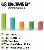 http://info.drweb.com/export/top5_nl_1day-white.png